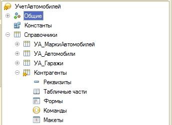 Заимствованный справочник в расширении конфигурации