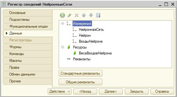 Структура регистра сведений