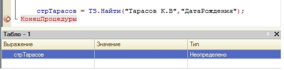 Неопределено в результате метода найти таблицы значений