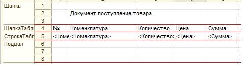 Обведенные ячейки макета табличного документа