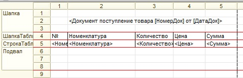 Области макета табличного документа