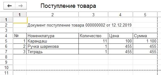 Показ табличного документа