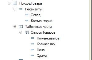 Реквизиты документа в 1С 8.3