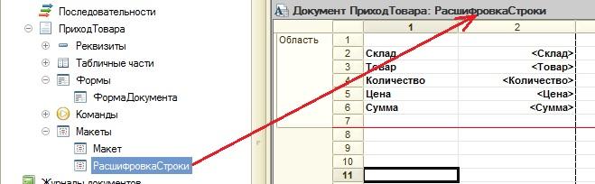 Макет для расшифровки табличного документа