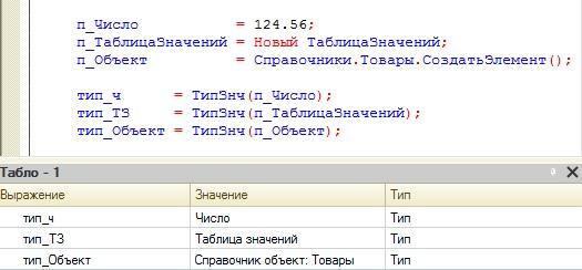 Функция ТипЗнч в 1С