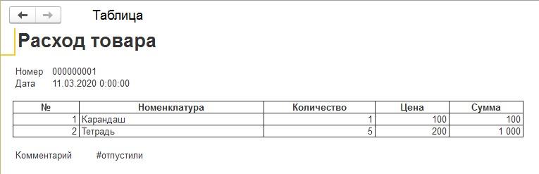 Табличная форма документа