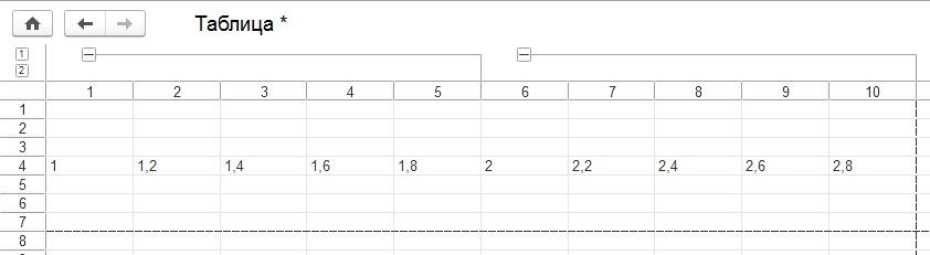 Группировка колонок в табличном документе 1С