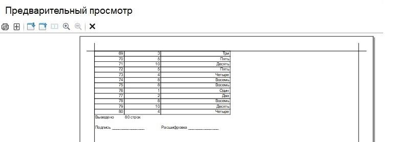 Страницы табличного документа 1С